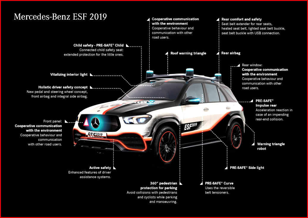 AutoInformed.com on Experimental Safety Vehicle ESF 2019 from Mercedes